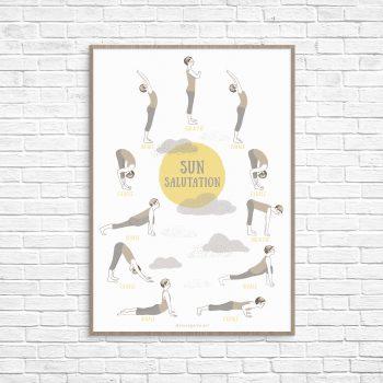 Imagen de un póster con el Saludo al Sol ilustrado por Mónica Galán sobre una pared de ladrillo blanca.